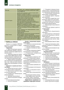 Система «зеленой» сертификации BREEAM