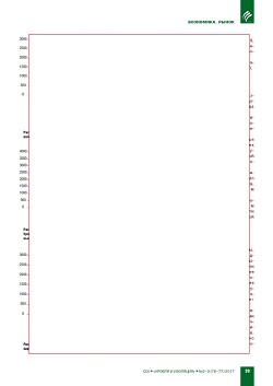 Н.Л. Гаврилов-Кремичев, И.Л. Николаева (ИЦ «ССК»). Жилищное строительство  в России. Динамика, региональные особенности, потенциал, перспективы