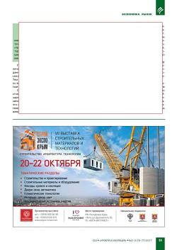 В. Ямбла (PMR). Украина: в строительстве растет индекс деловой уверенности